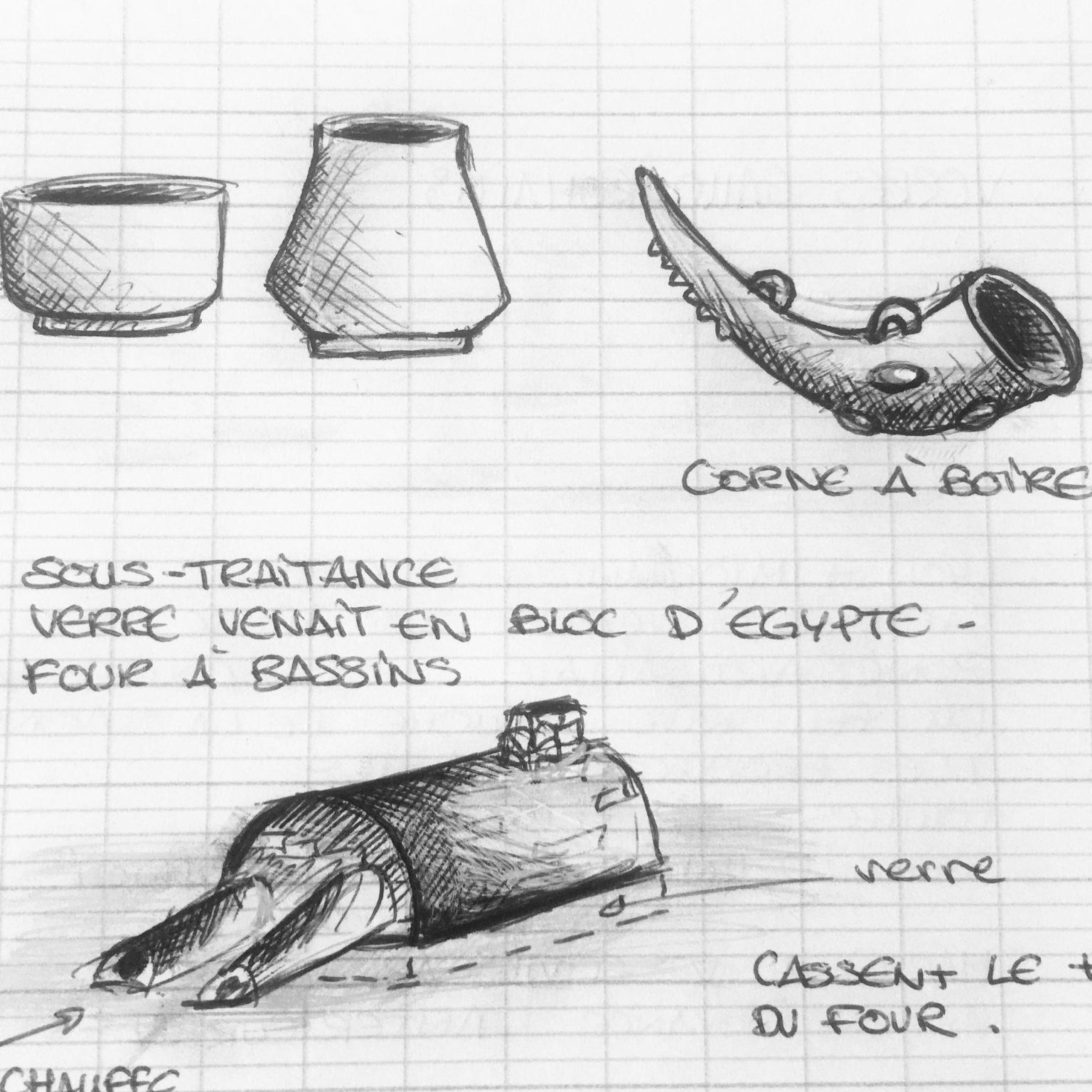 CROQUIS HISTOIRE DE L ART 1